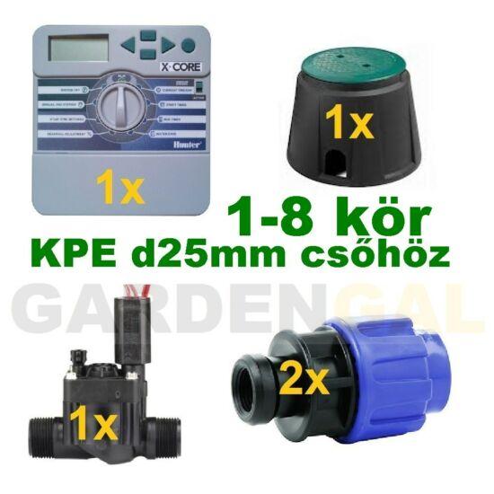 Beltéri vezérlő automatika szett 1-8 körös (KPE d25mm csőhöz)
