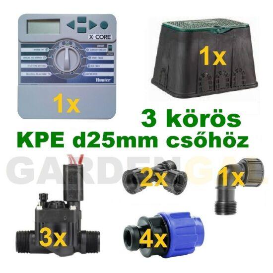 Beltéri vezérlő automatika szett 3 körös (KPE d25mm csőhöz)