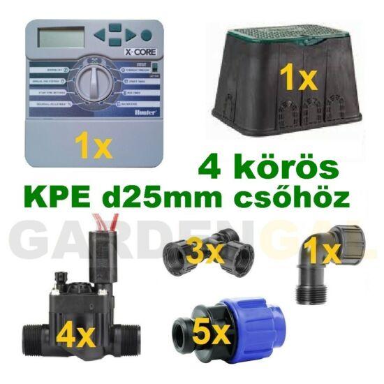 Beltéri vezérlő automatika szett 4 körös (KPE d25mm csőhöz)