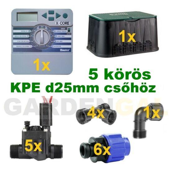 Beltéri vezérlő automatika szett 5 körös (KPE d25mm csőhöz)
