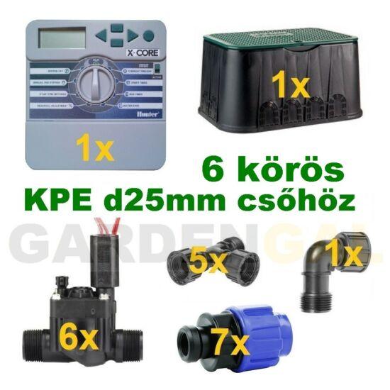 Beltéri vezérlő automatika szett 6 körös (KPE d25mm csőhöz)