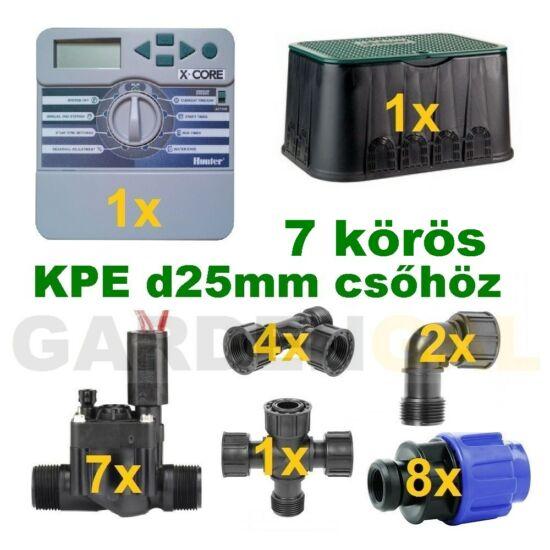 Beltéri vezérlő automatika szett 7 körös (KPE d25mm csőhöz)