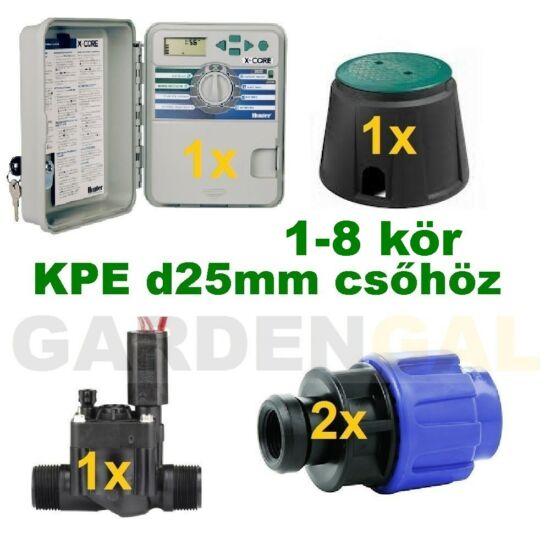 Kültéri vezérlő automatika szett 1-8 körös (KPE d25mm csőhöz)