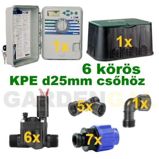 Kültéri vezérlő automatika szett 6 körös (KPE d25mm csőhöz)