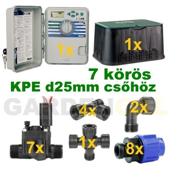 Kültéri vezérlő automatika szett 7 körös (KPE d25mm csőhöz)