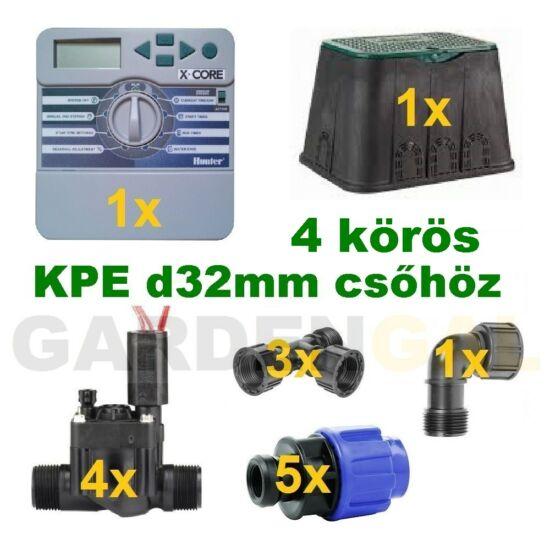 Beltéri vezérlő automatika szett 4 körös (KPE d32mm csőhöz)