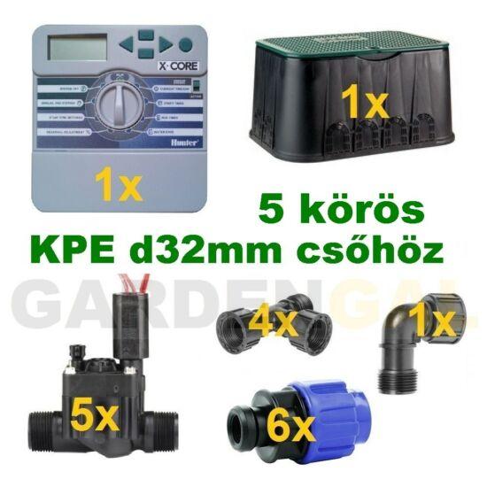 Beltéri vezérlő automatika szett 5 körös (KPE d32mm csőhöz)
