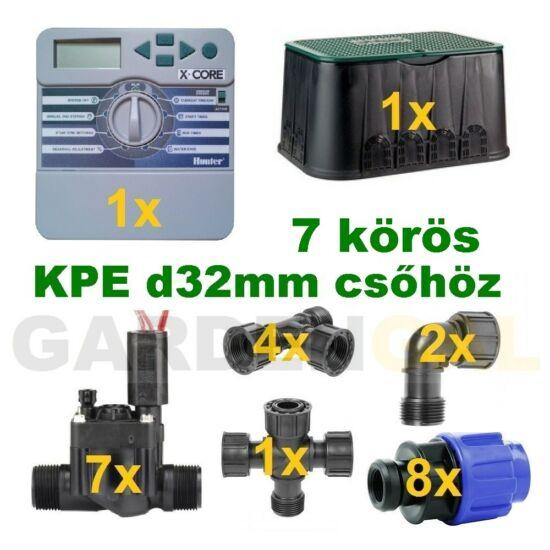 Beltéri vezérlő automatika szett 7 körös (KPE d32mm csőhöz)