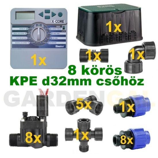 Beltéri vezérlő automatika szett 8 körös (KPE d32mm csőhöz)