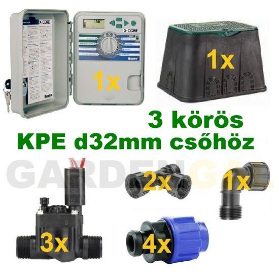 Kültéri vezérlő automatika szett 3 körös (KPE d32mm csőhöz)