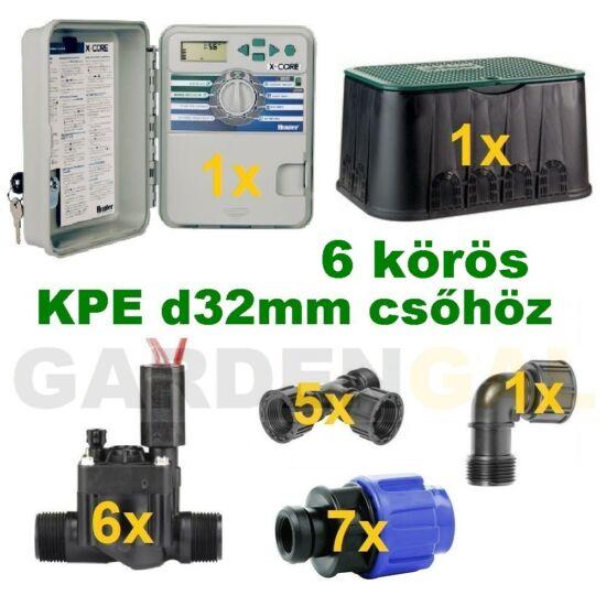 Kültéri vezérlő automatika szett 6 körös (KPE d32mm csőhöz)
