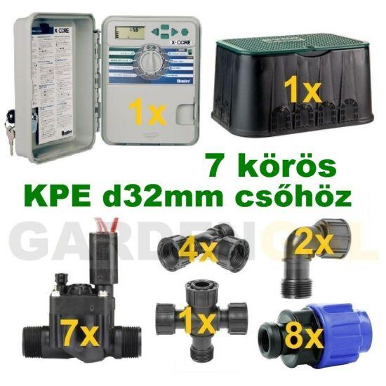 Kültéri vezérlő automatika szett 7 körös (KPE d32mm csőhöz)
