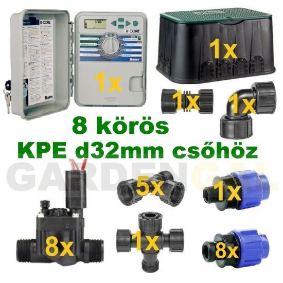 Kültéri vezérlő automatika szett 8 körös (KPE d32mm csőhöz)